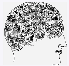 Kopf Gedanken